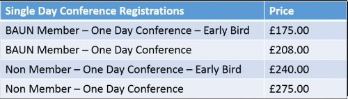 single-day-conference-pricing-2019.jpg